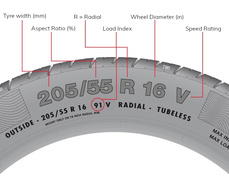 Tyre Dimensions Diagram